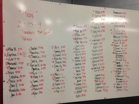 That my friends, is a whole lot of PRs. Congratualtions!! If you did not PR, just remember, you still got fitter.